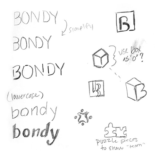 Bondy sketches | bondy | rsm marketing